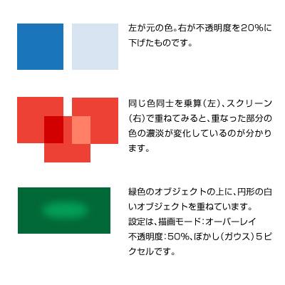 画像|不透明度の例